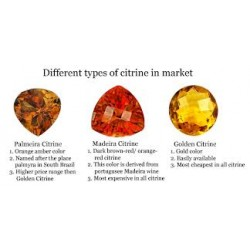Citrine and the Power it Holds